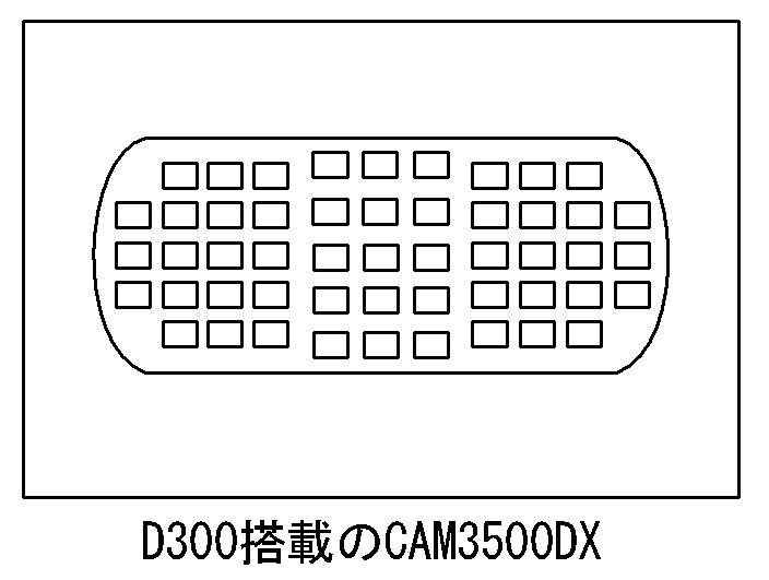 Cam3500
